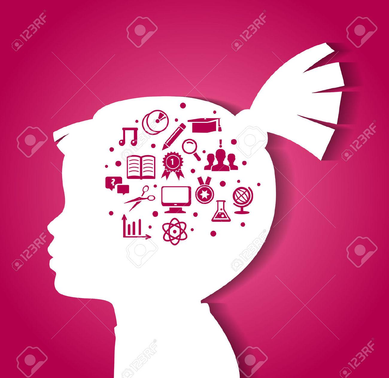 Gestion mentale cerveau enfant
