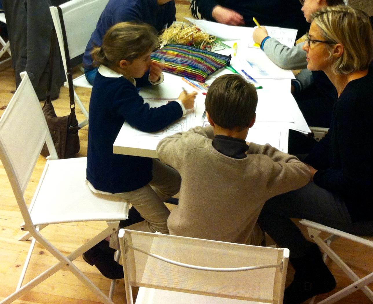 Atelier test Reporters